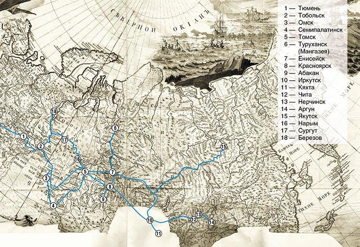 Схема путешествия Миллера